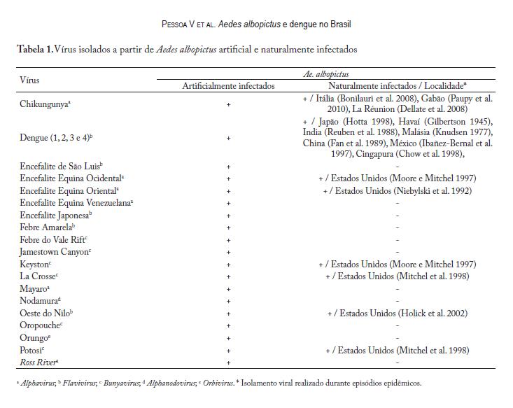 tabela (1)